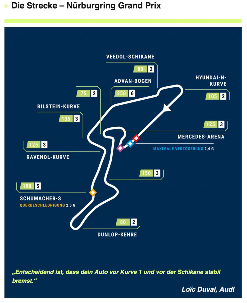 Zweite Dtm Saisonhalfte Startet Vor Zuschauern Am Nurburgring Lsr Freun De