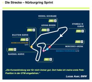 Streckenlayout Nürburgring Sprintstrecke DTM 2020