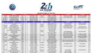 Teilnehmerliste 24h Le Mans 2021