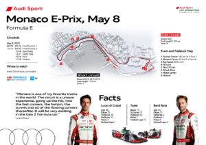 Formula E, Monaco E-Prix 2021 Race Facts